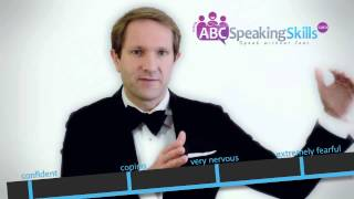 The ABC of Public Speaking Explained - Focused on Fear and Public Speaking Nerves