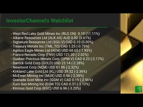 InvestorChannel's Gold Watchlist Update for Friday, January, 15, 2021, 16:28 EST
