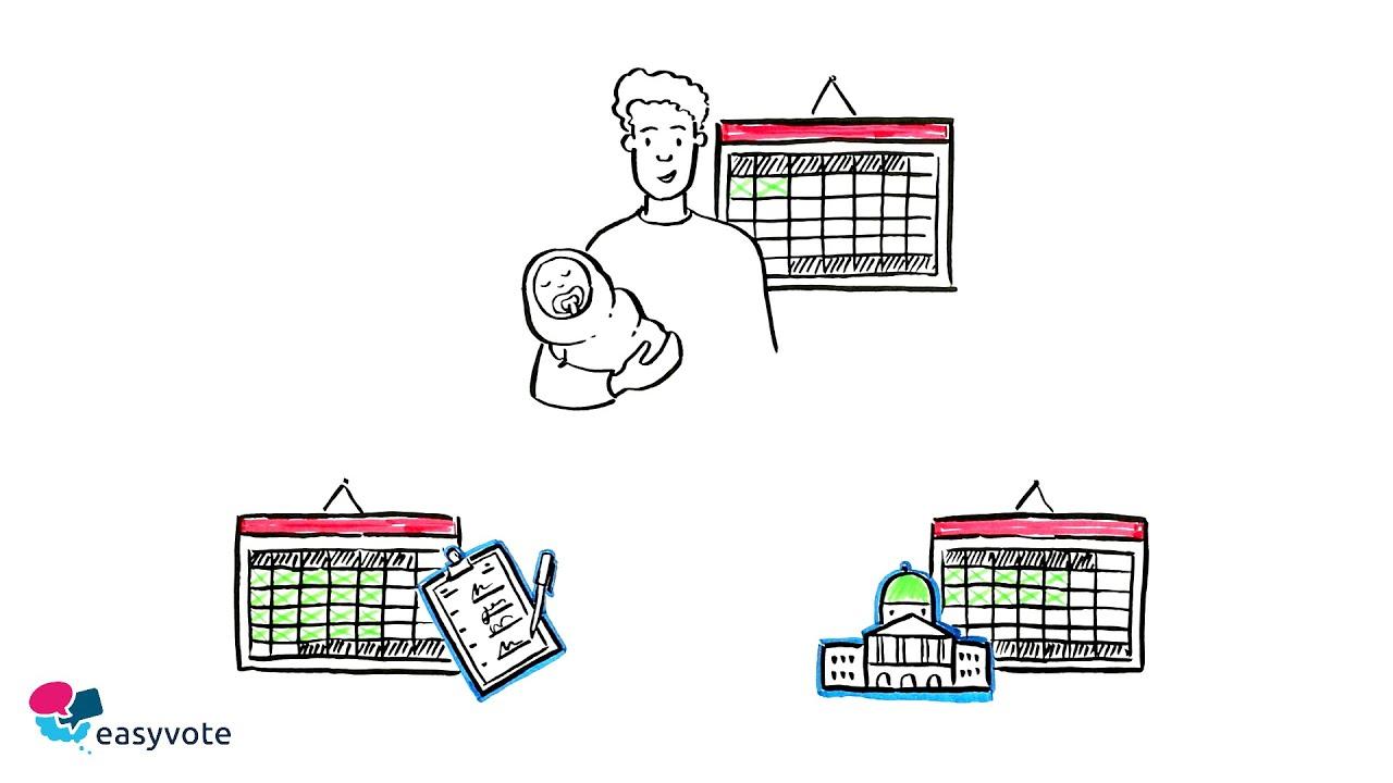 Congedo paternità – Votazioni del 27 settembre 2020