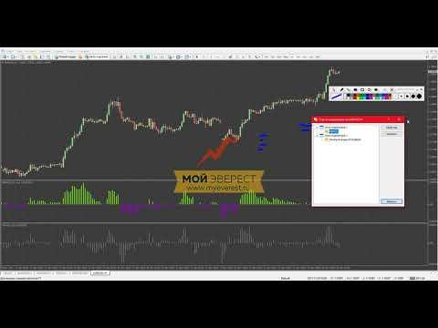 Торговая система gps на форекс
