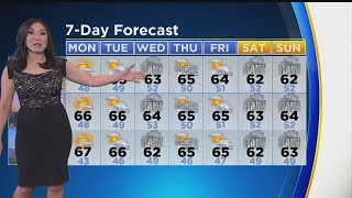 Amber Lee's Weather Forecast (Feb. 24).