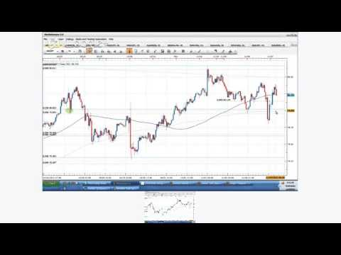 Morning analytical report forex