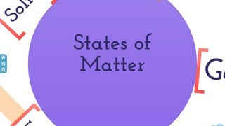 Gambar cover What is Solid,What is Liquid,What is Gas- States of matter for Kids
