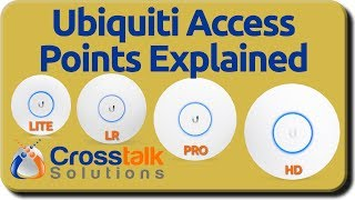 Ubiquiti Access Points Explained