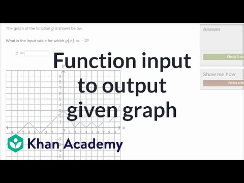 Worked example: matching an input to a function's output