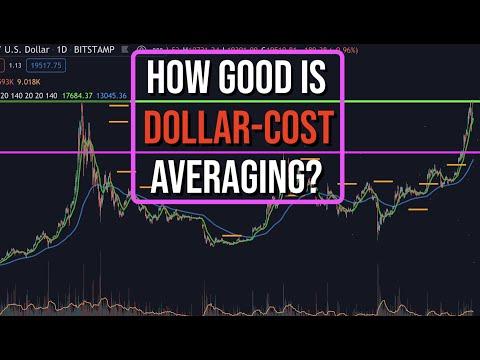 Bitcoin trader episode dragons den