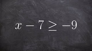 Solve and graph a one variable inequality