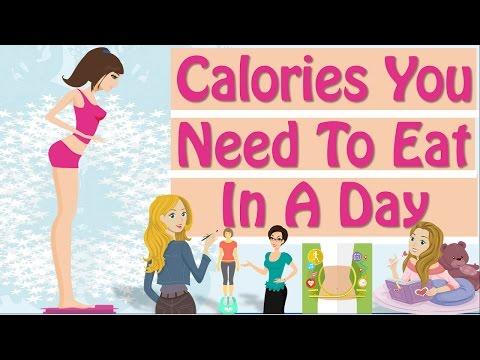 Perdere grasso corporeo 30 giorni