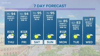 Cold front on its way to San Antonio, Hill Country: How does that work?