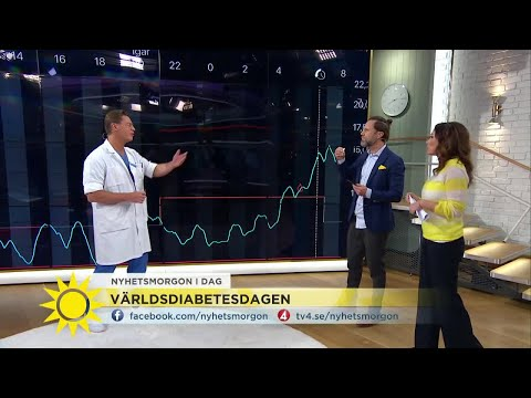 Glucose-Standards bei Diabetes