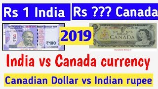 Canadian dollars Vs Indian rupee ll Canadian Dollar rate in India today #cadvsinr