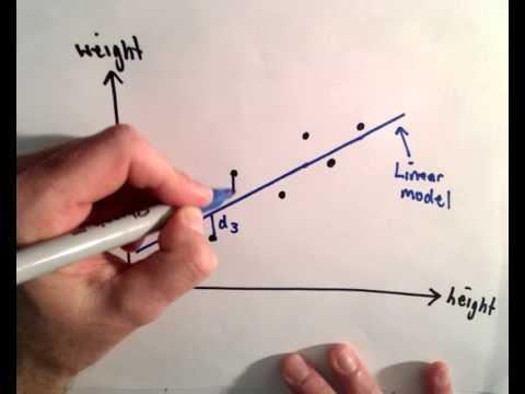 Linear Regression - Least Squares Criterion  Part 1