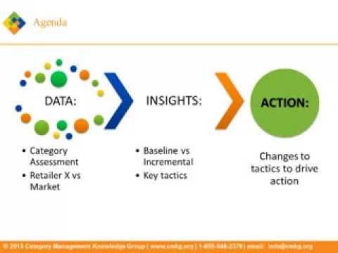 Category Management Training: Drilling Through Data - YouTube