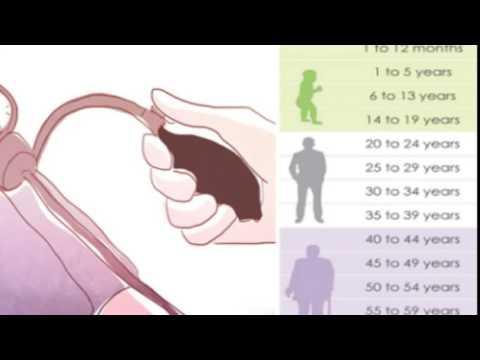 Complicaciones de la hipertensión