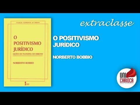 O Positivismo Jurídico   Extraclasse