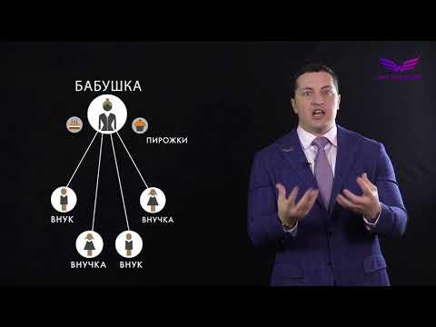 Бинарные опционы видео уроки опшен