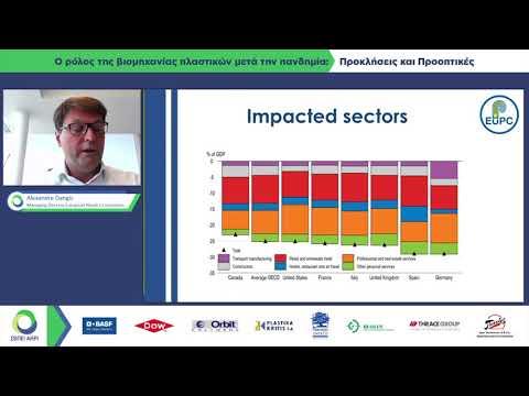 Alexandre Dangis - Managing Director European Plastics Converters