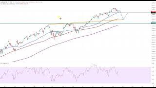 Wall Street – Eine spannende Woche steht uns bevor!