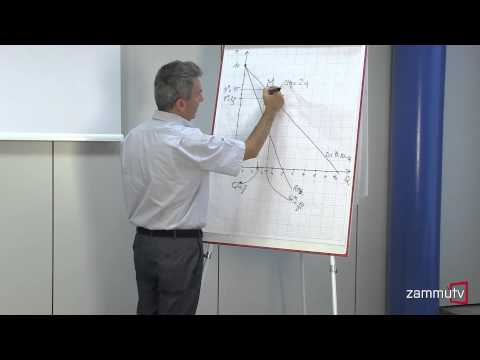 Come controllare unopzione binaria per il ritiro