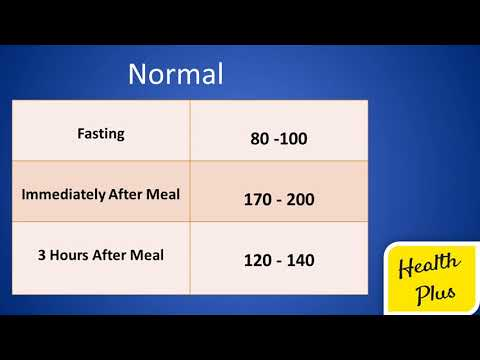Download Blood Sugar Levels Chart | TopBestVideosTamil HD Mp4 3GP Video and MP3