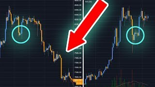 Bitcoin DUMP INDICATIONS Breakdown
