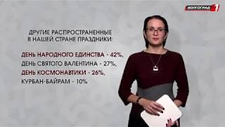 ЧТО ПРАЗДНУЮТ РОССИЯНЕ \\ ПРАВДА В ЦИФРАХ с Ольгой Устиновой