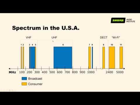 Shure Wireless Spectrum Update Webinar: 600 MHz Repack - Oct 3, 2019