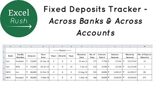 Fixed Deposits Tracker - Across Banks Across Accounts - PART 1