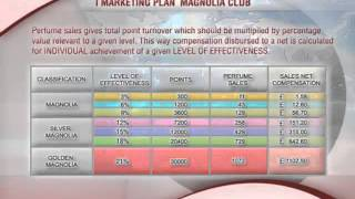 Marketing Plan Part1