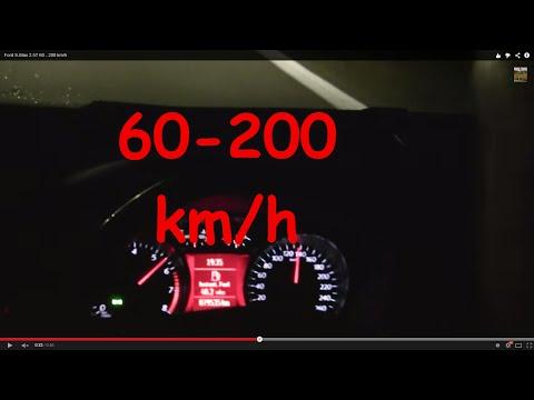 Welches Benzin auf ford 2000г