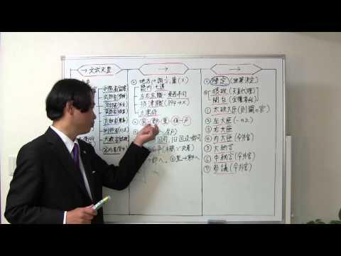 竹内の日本史 戦略図解ボード #017 律令体制2
