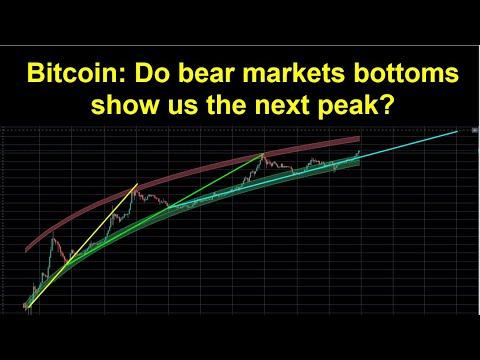 Bitcoin debesis kasyba paypal