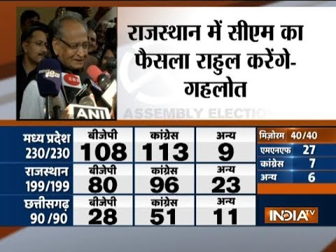 Assembly Election Results: Rahul Gandhi will decide who will be Rajasthan CM, says Gehlot