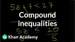 Compund Inequalities