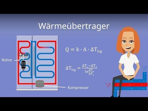 Wärmetauscher / Wärmeübertrager am Beispiel erklärt - Thermodynamik