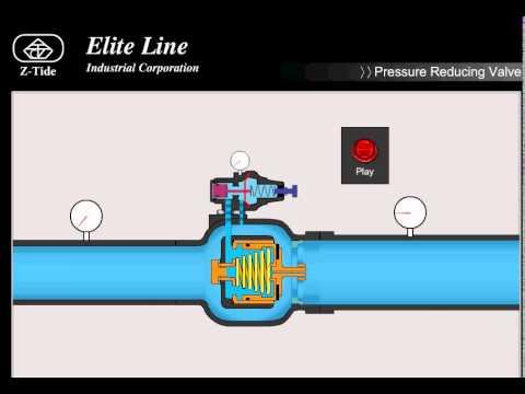 Z-Tide. Клапан редукционный непрямого действия