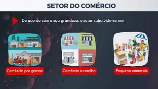 Prevenção do Contágio COVID-19 no Comércio dos Açores