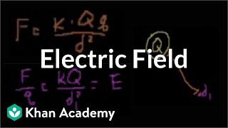 Electrostatics (part 2)