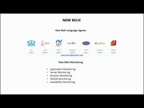getting-started-with-new-relic--an-apllication-performance-monitoring-tool