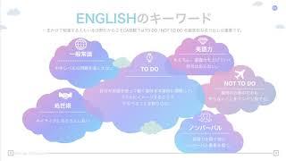 #10:CA合格に必要な英語と英会話の対策