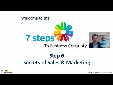 Business Development Training   How to Increase Profits   Secrets of ...