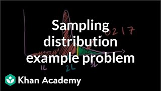 Sampling Distribution Example Problem
