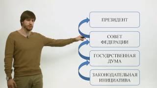 Обществознание ЕГЭ 2017. Органы государственной власти РФ