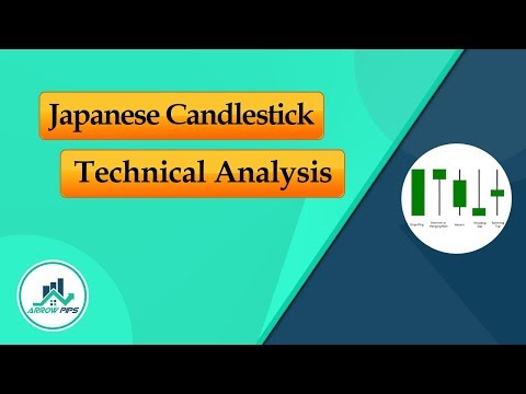 Using Japanese Candlesticks Technical Analysis on Forex