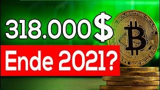 Welchen Preis wird Bitcoin im Jahr 2030 erreicht?