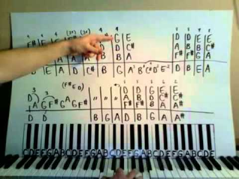 Disenchanted My Chemical Romance Easy Guitar Lesson How To Play Tutorial