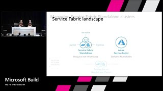 Azure Service Fabric: The road ahead for microservices  : Build 2018