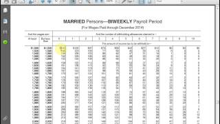 Using Income Tax Tables
