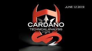 Cardano Technical Analysis (ADA/USDT) : Extending the Extensions...   [06.12.2019]