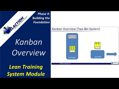 KANBAN OVERVIEW - Video #20 of 36. Lean Training System ...